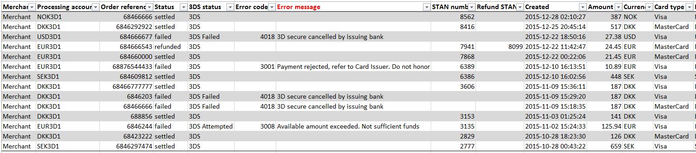 errors_CSV